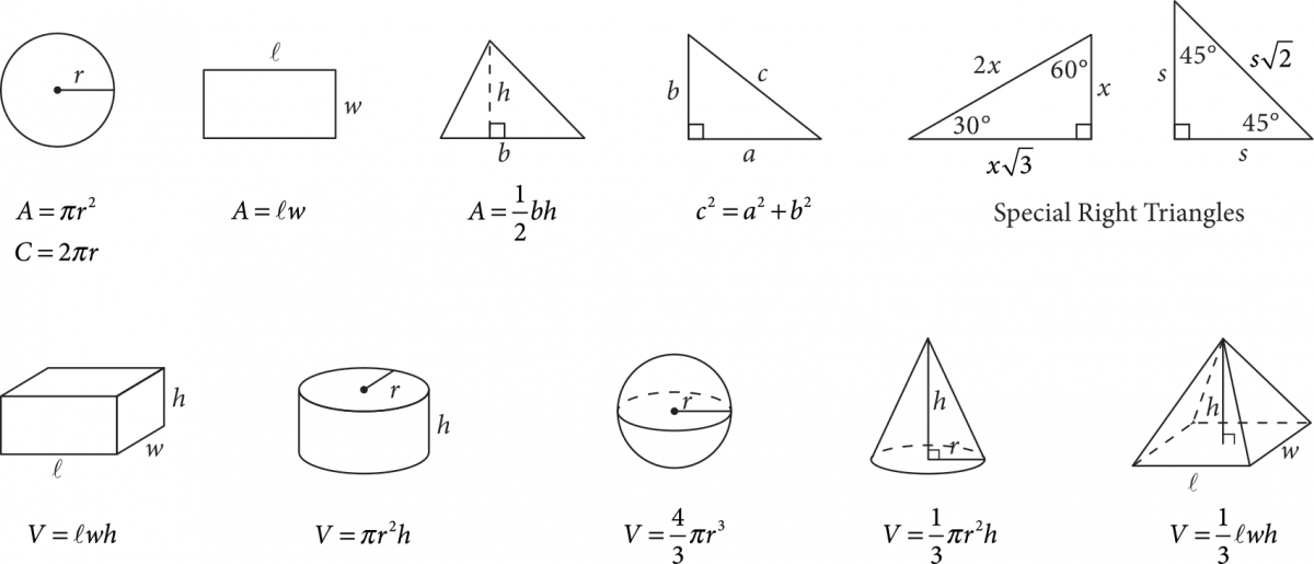 sat math practice problems The new sat will require you to work through the math section without a calculator follow these six tips to help you ace the sat no-calculator math test.