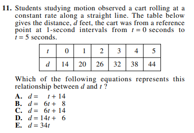 ACT-1572 Math Q 11