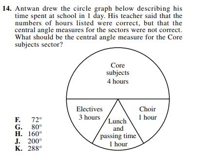 ACT-1572 Math Q 14