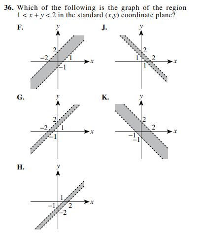 ACT-1572 Math Q 36