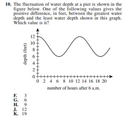 ACT-1874 Math Q 10