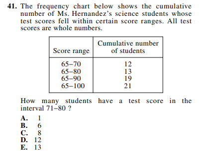 ACT-1874 Math Q 41