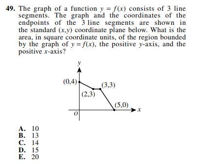 ACT-1874 Math Q 49