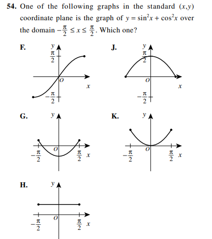 ACT-1874 Math Q 54