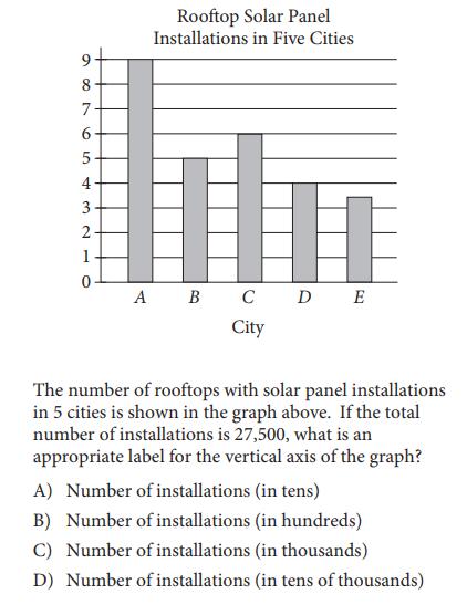 CB Test-1, S4-Q7