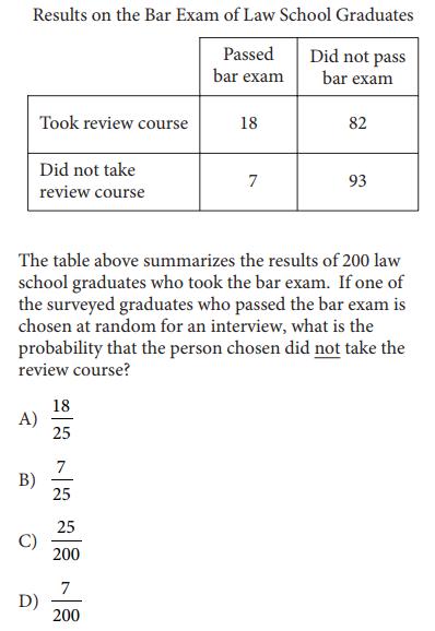 CB Test-2, S4-Q16