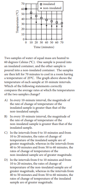 CB Test-2, S4-Q27