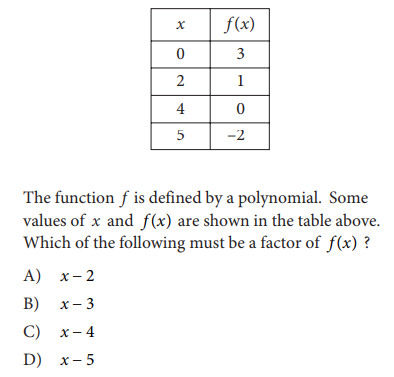 CB Test-3, S -3,Q7