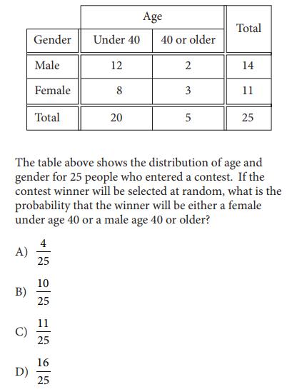 CB Test-3, S-4, Q2