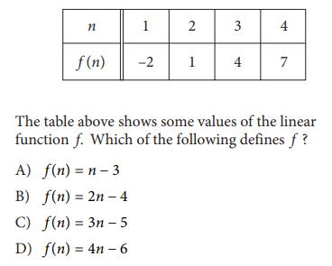 CB Test-3, S-4, Q4