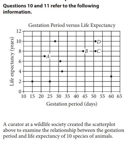 CB Test-4, S4-Q 10-11 data