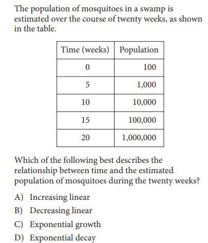 CB Test-4, S4-Q13