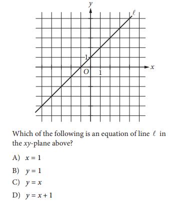 CB Test -5 , S-3, Q1